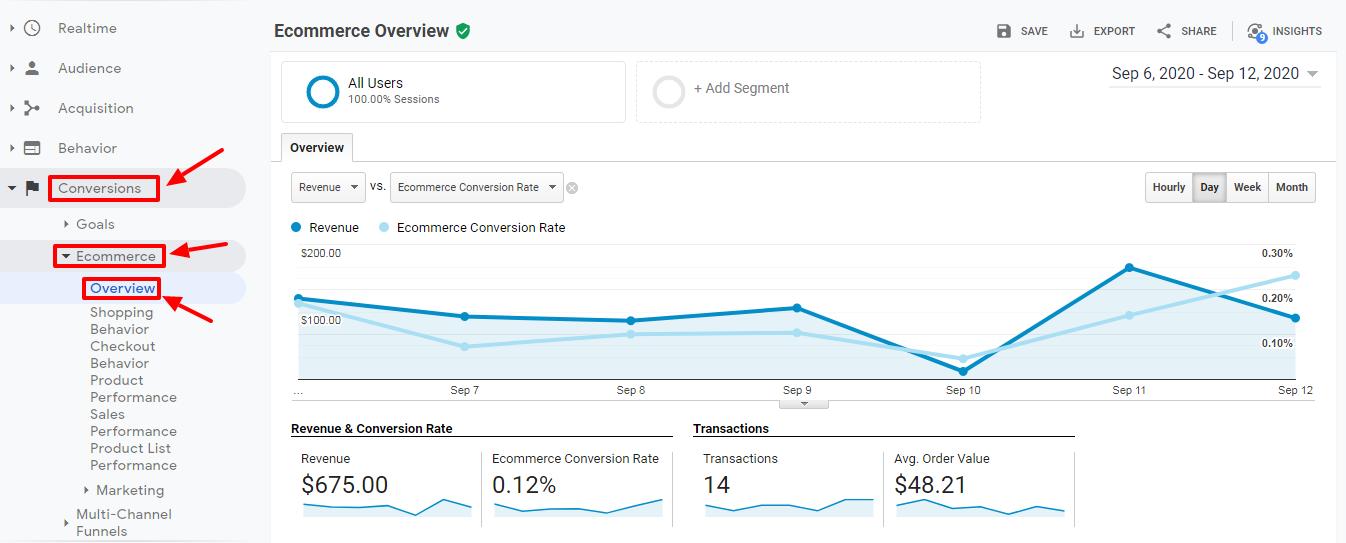 setting-up-google-analytics-for-ecommerce