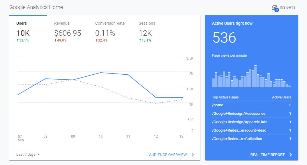 setting-up-google-analytics