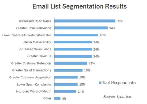 segment-your-customers