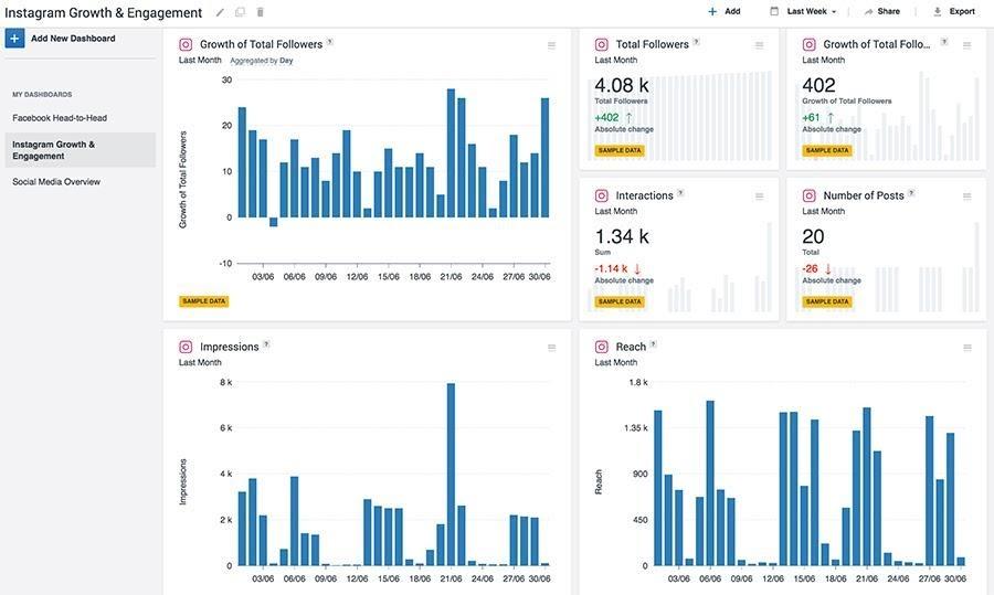instagram-analytics-report