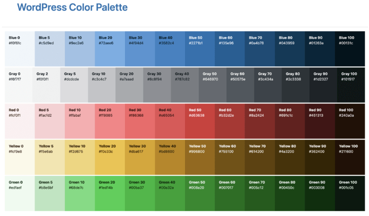 newly-updated-wordpress-dashboard-color-range