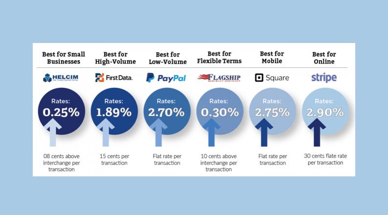 better-transaction-fee