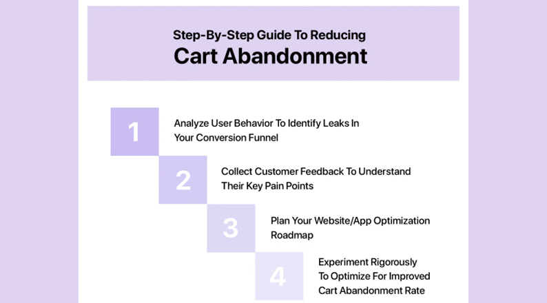 cart-abandonment-rate