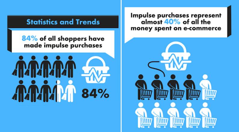 impluse-buying-statistics