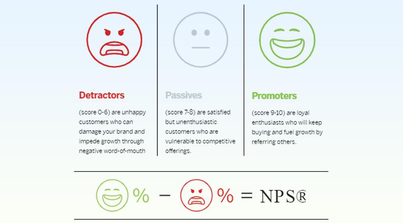 nps-score-analytics